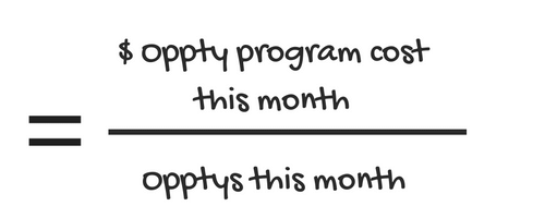 opptys-month