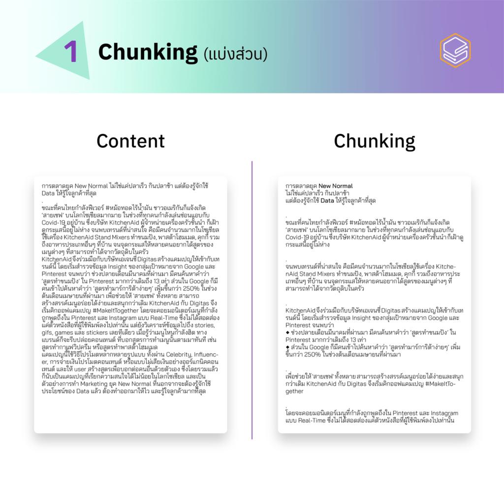 Chunking   Skooldio Blog เล่า Data-Storytelling ให้ปัง คนฟังเข้าใจง่าย ด้วยเทคนิค 3C Model