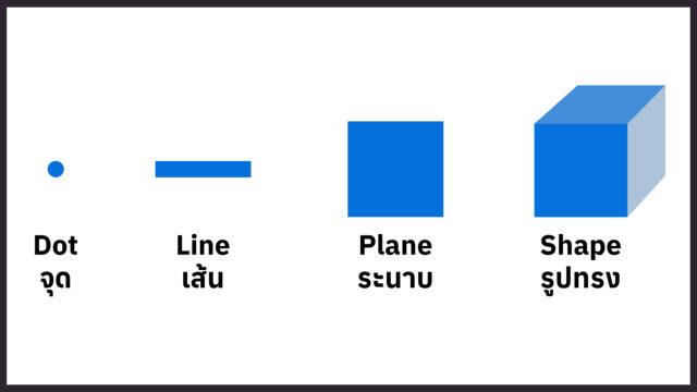 dot-line-plane-shape