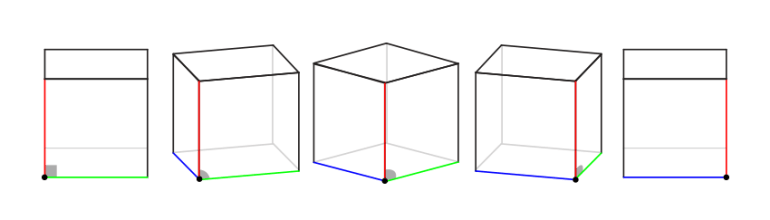 how to rotate cube