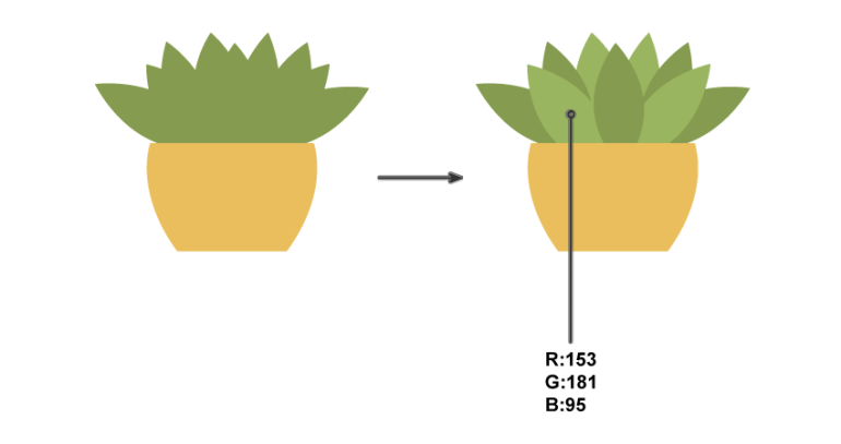 how to place the leaves in the flower pot