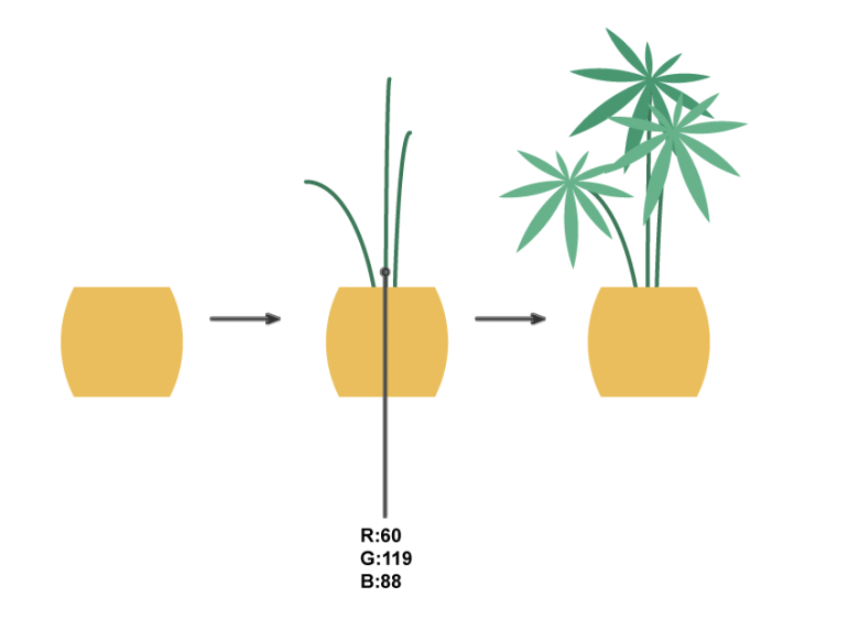 how to create the stalks and place the palm leaves on them