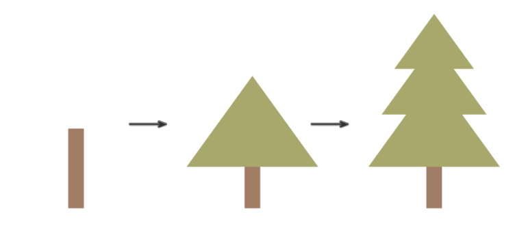 how to create the spruce
