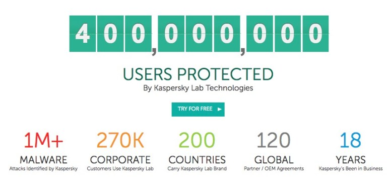 Kaspersky online security small business software