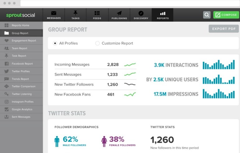 Sprout Social online social media management tool
