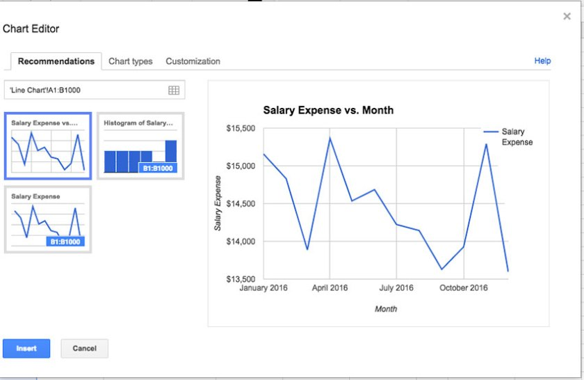 Google Sheets Chart Editor Recommendations