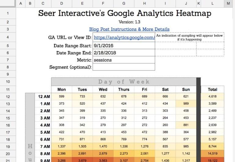 Google Analytics Heatmap