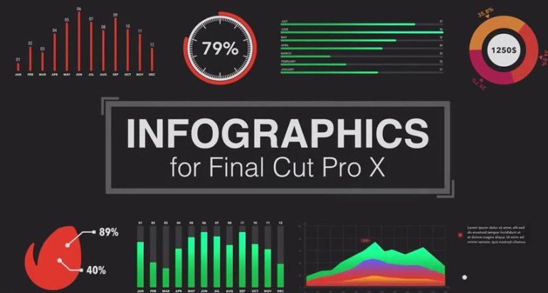 Infographics for FCPX