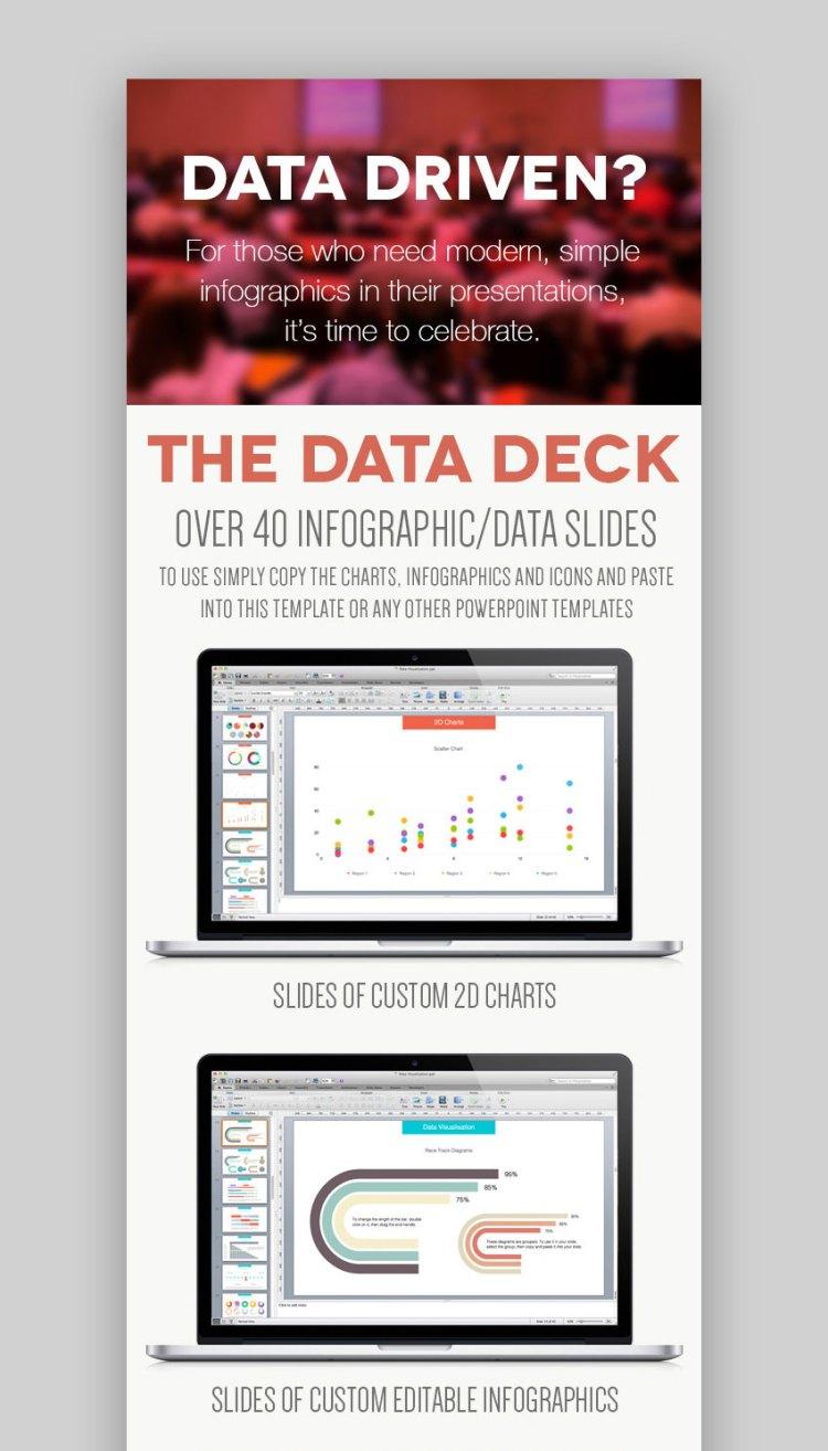 Modello di infografica PowerPoint guidato da dati