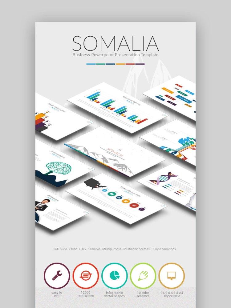 Modello di diapositiva di Infographic di affari della somalia PPT