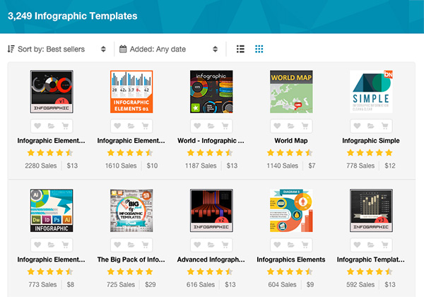 The best design of infographic models