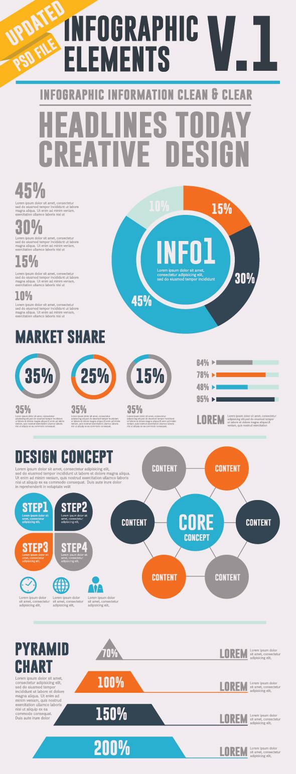 Elementi del modello di infografica