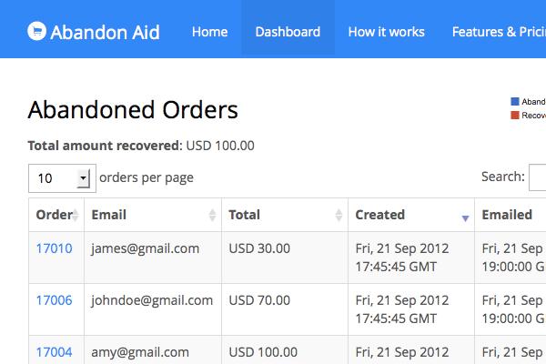 Abandon Aid