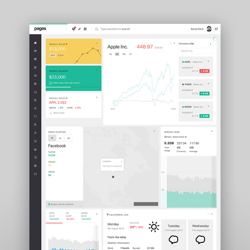 15 Feature-Packed Bootstrap Admin Templates – Unsorted