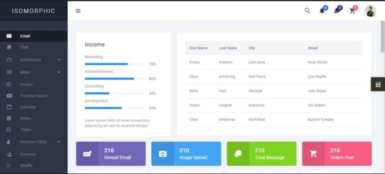 IsomorphicReact Redux Admin Dashboard