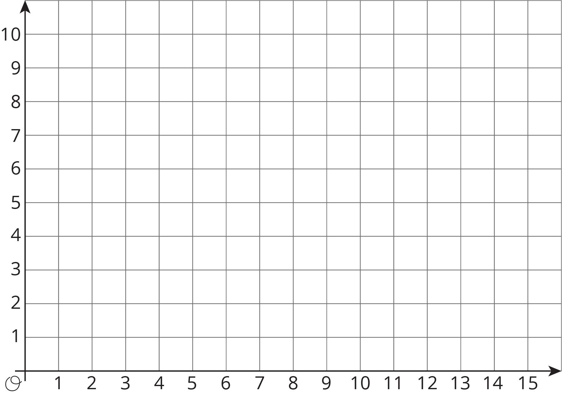Worksheet Numbered Coordinate Grid Grass Fedjp Worksheet