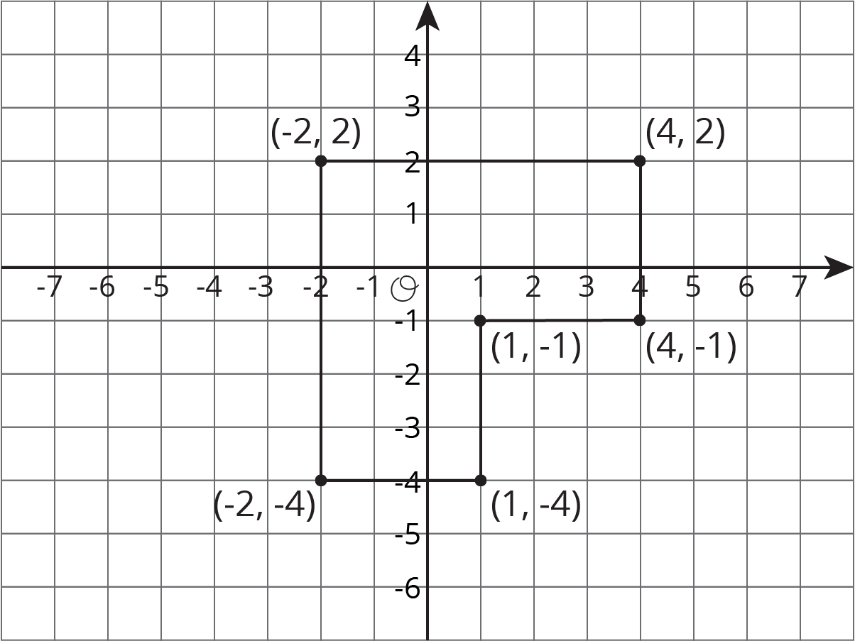 Worksheet Coordinate Plane Puzzles Worksheet Fun Worksheet Study Site