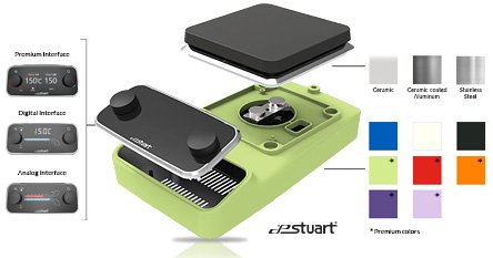 Stuart Configurable Stirrers, Hot Plates, and Stirring Hot Plates