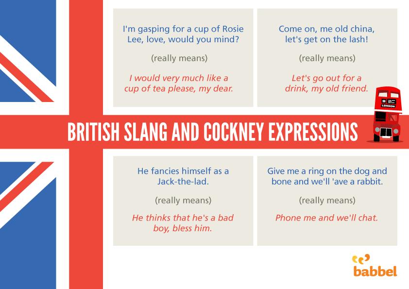 Au pub avec la meilleure porcelaine – Le langage familier britannique par Babbel