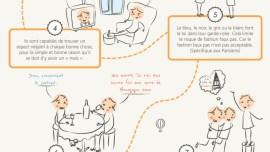 11 clichés sur les Français