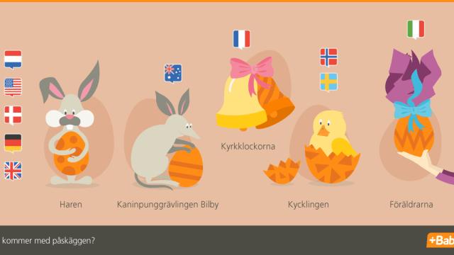 Påsk världen över, eller: vem kommer egentligen med äggen?