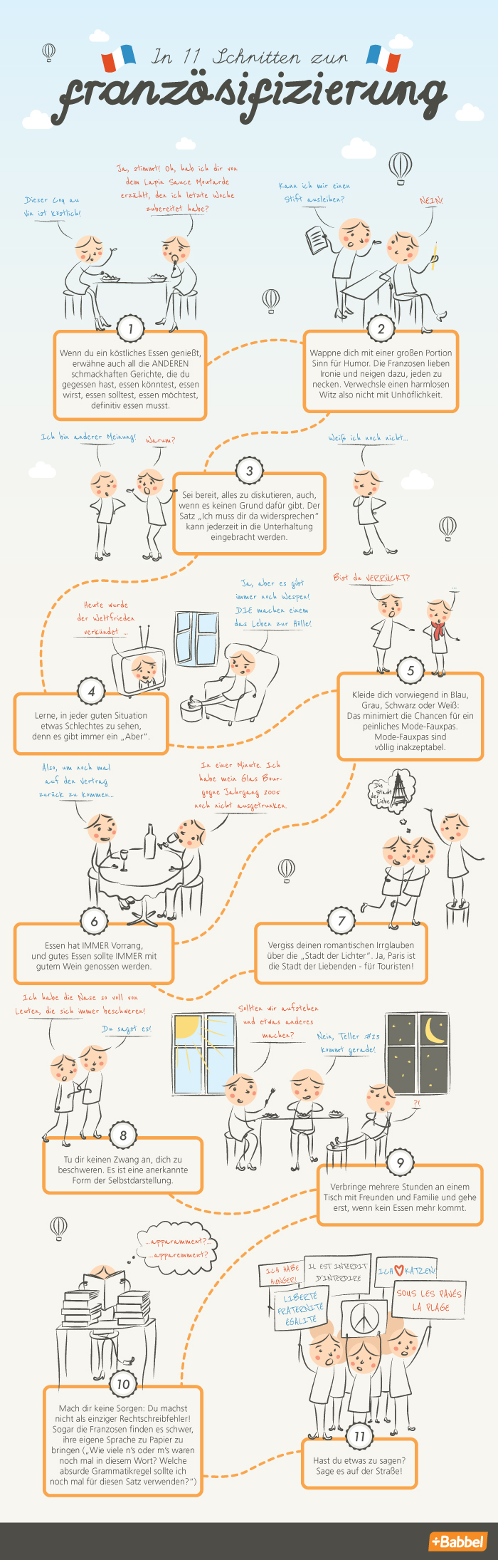 In 11 Schritten zur Französifizierung