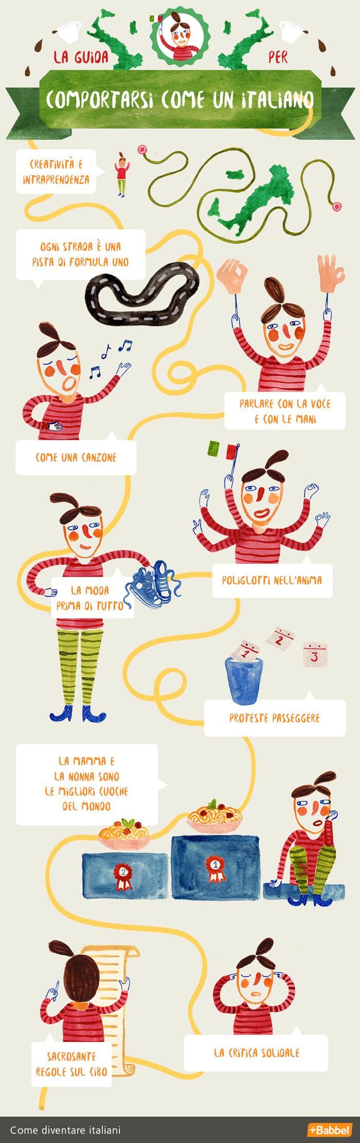 Come diventare italiani in 10 tappe