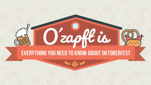 O'zapft Is! Everything You Need To Know About Oktoberfest