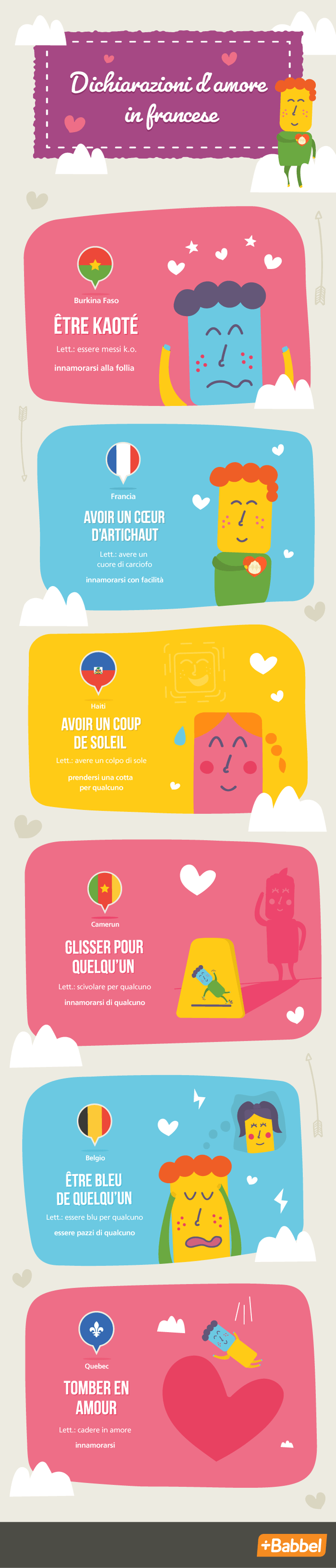 Parlare d'amore in francese