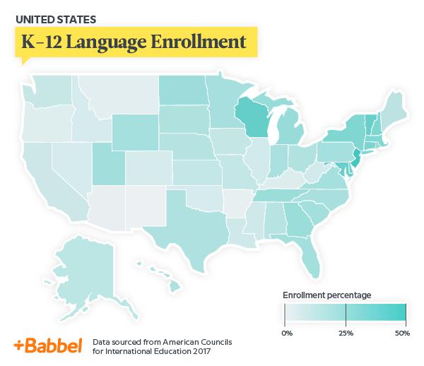 language education map