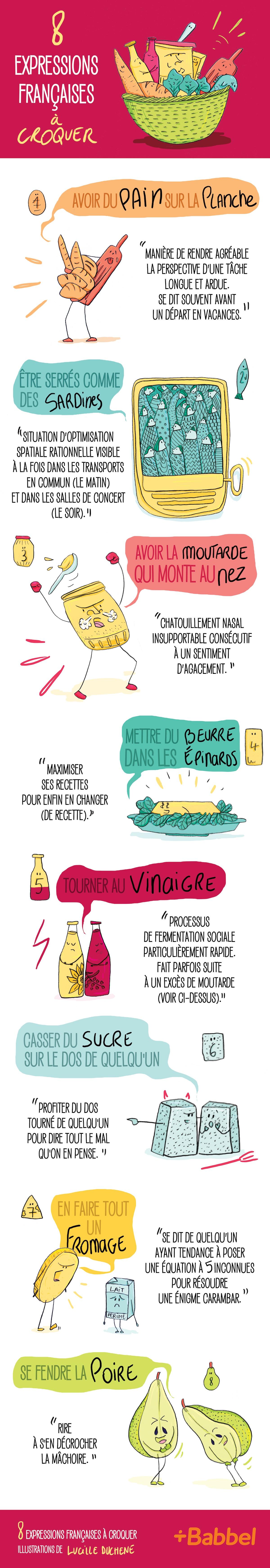 8 expressions françaises à croquer... et croquées pour Babbel !