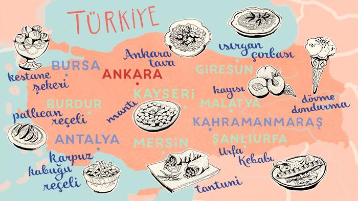 ¡Te comiste el membrillo! Deléitate con el idioma y la comida turca