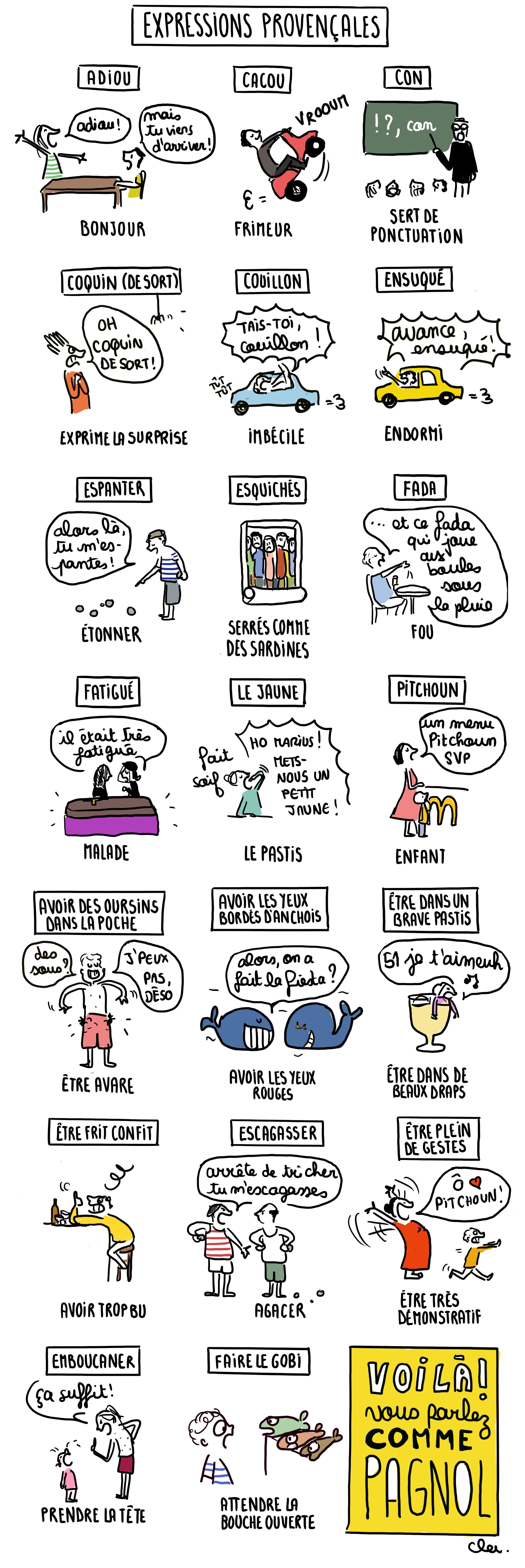 Une bande dessinée amusante et colorée qui illustre des expressions provençales en 20 cases