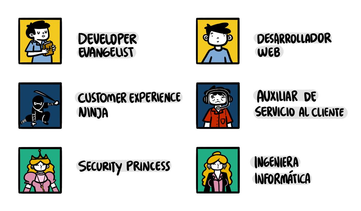 ¿Qué significa tu puesto de trabajo?