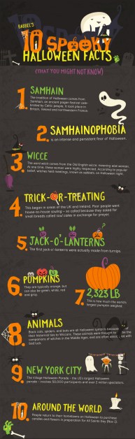 Spooky Halloween Facts illustration
