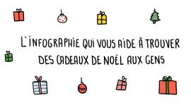 Trouver le bon cadeau de Noël : découvrez notre infographie !