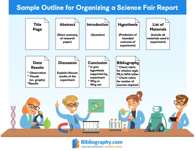 Citing Sources for Your Science Fair Project  Bibliography.com