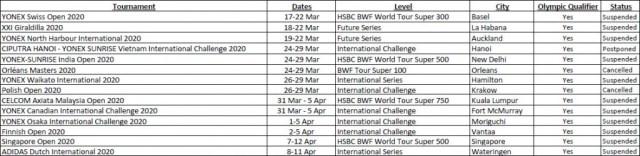 BWF Upcoming Tournament list