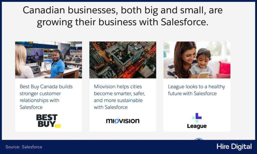 salesforce-personalized-marketing-canada-below-the-fold-content