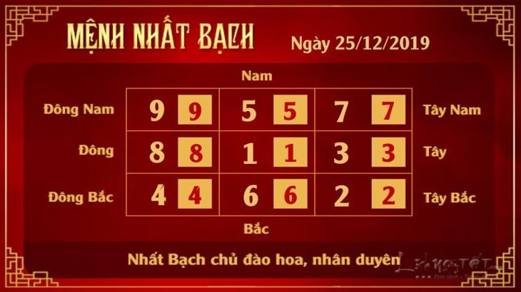1 Xem phong thuy hang ngay - Xem phong thuy ngay 25122019 - Nhat Bach