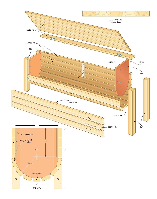 dockside storage plans