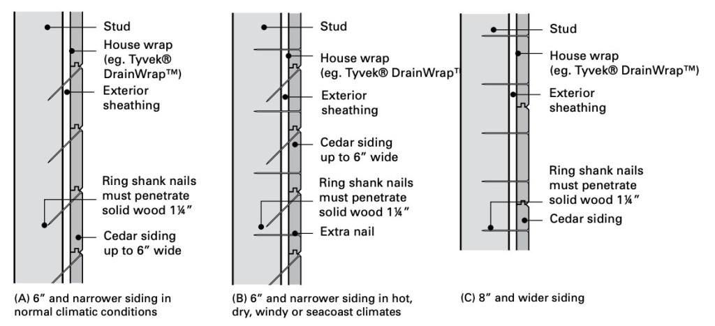 tongue and groove cedar siding installation
