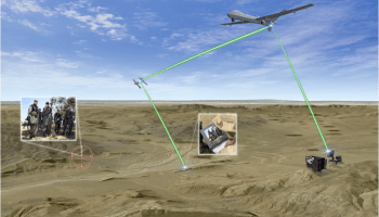 The Switchblade UAS: Is Everyone Now a Sniper?
