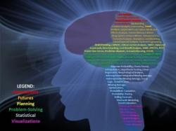 intelligence methodologies