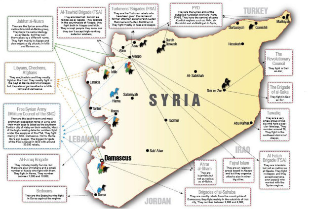Map of Syrian Rebel Groups (Courtesy GlobalResearch.ca)