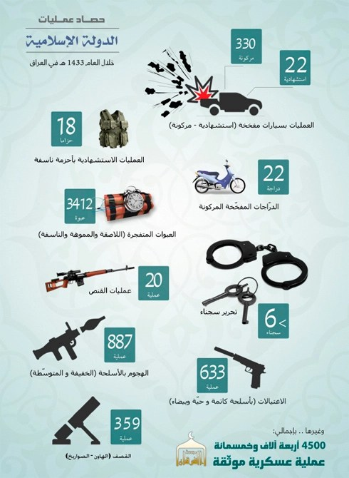 ISIS infographic, courtesy of fastcompany.com
