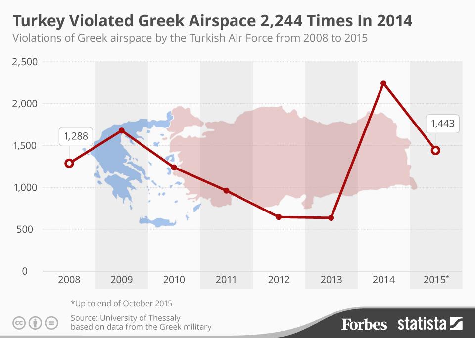 20151125_Turkish_AirforceForbes