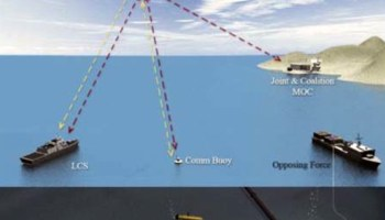 Submarine Drones to Join South China Sea Build-up