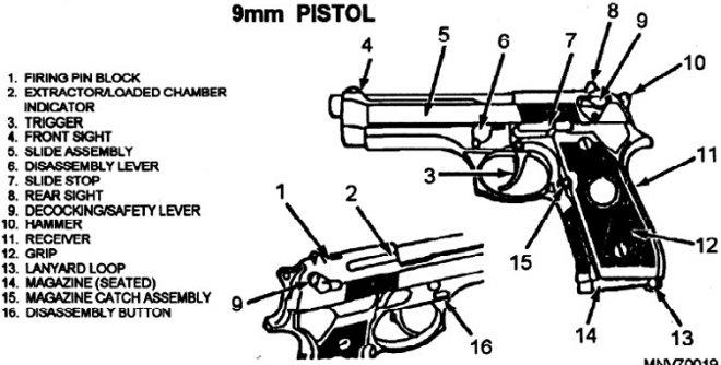 Pistols: Beretta M9