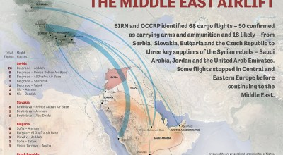 Weapons flow from Europe to the Middle East – US picks up the blame